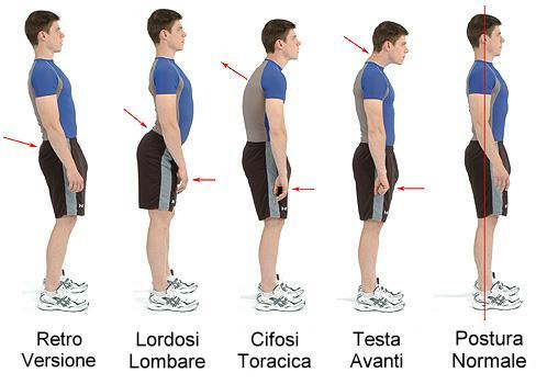 ginnastica-posturale-3